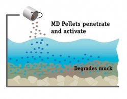 Muck Digestion (MD) Pellets